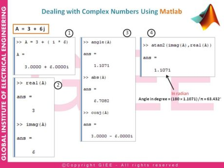 Dealing with Complex Numbers Using Matlab