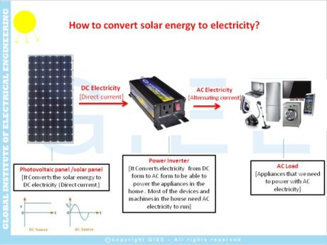How to convert solar energy into electricity using PV panel